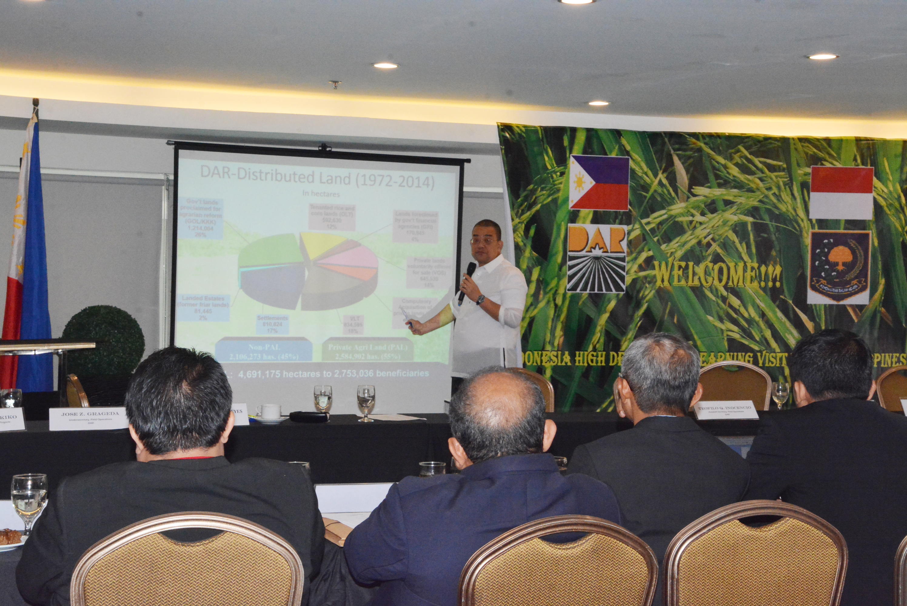 DAR Secretary delos Reyes presenting the status of Philippine agrarian lands during the orientation meeting. Photo by DAR.